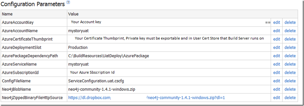 Use TeamCity and PowerShell to Automate Windows Azure Deployments