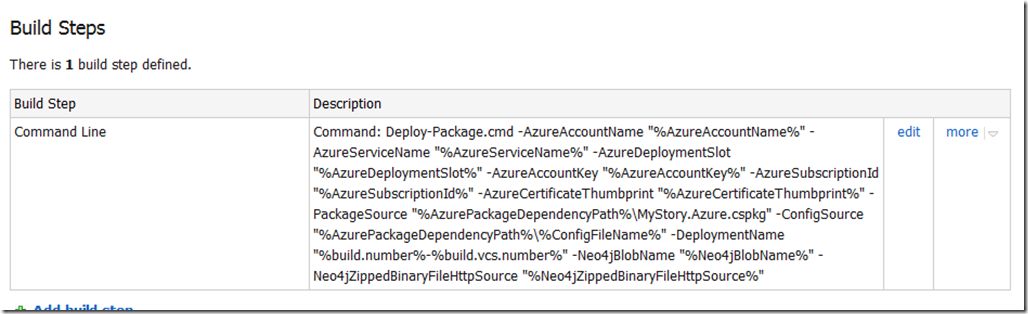 Use TeamCity and PowerShell to Automate Windows Azure