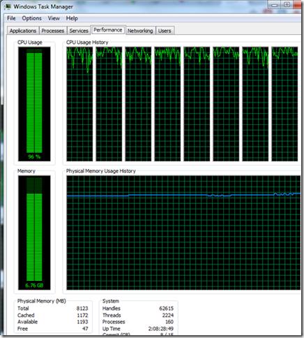 An Intensive Analysis of Neo4j Java JVM Garbage Collection, Heap